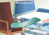 Title- Transfer Technique- Assisting Patients From Bed To Chair